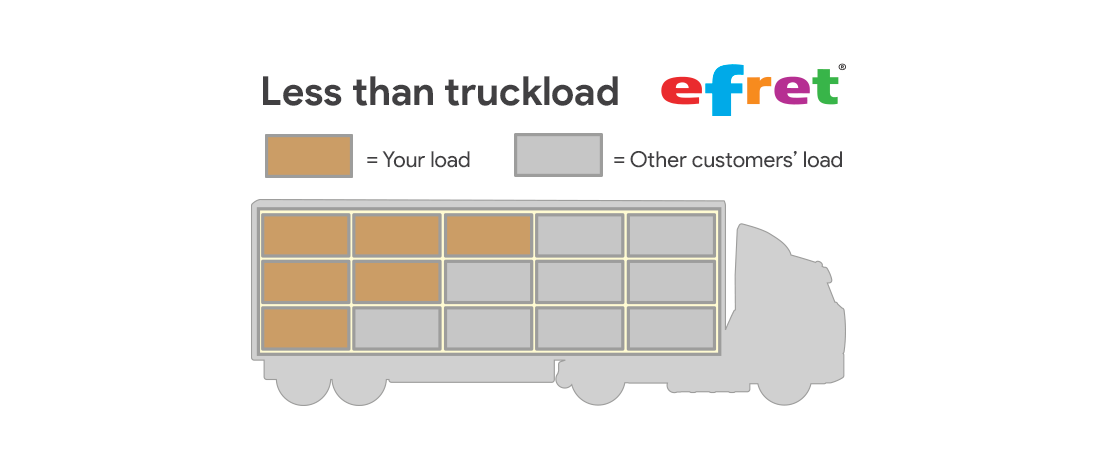 Less Than Truckload