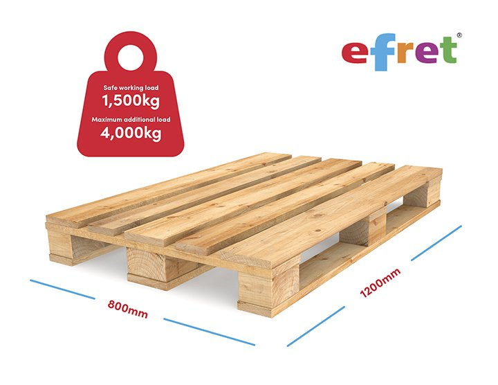 What are EURO pallets?